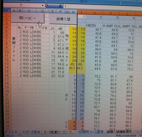 テレビチェッカー測定マクロ